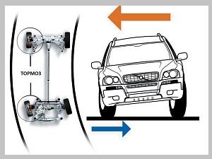 Система ABS в автомобиле: как это работает